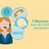 5 Recursos Contako que vão facilitar o seu Atendimento Online – Parte 2